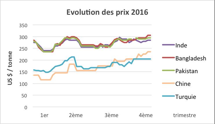 bilan-a-la-casse-2016_prix_robin-des-bois